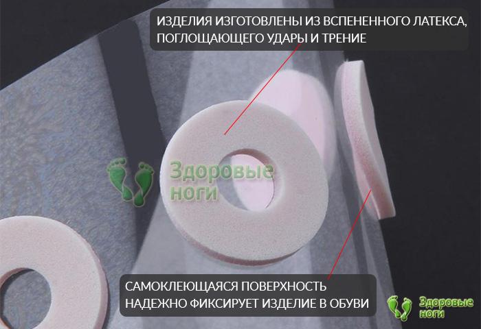 Самоклеющиеся разгрузочные кольцевидные пластыри поглащают удары и трение